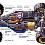 tamiya_avante_chassis