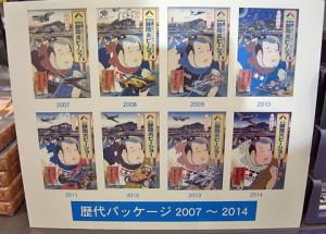 Shizuoka Hobby Show package