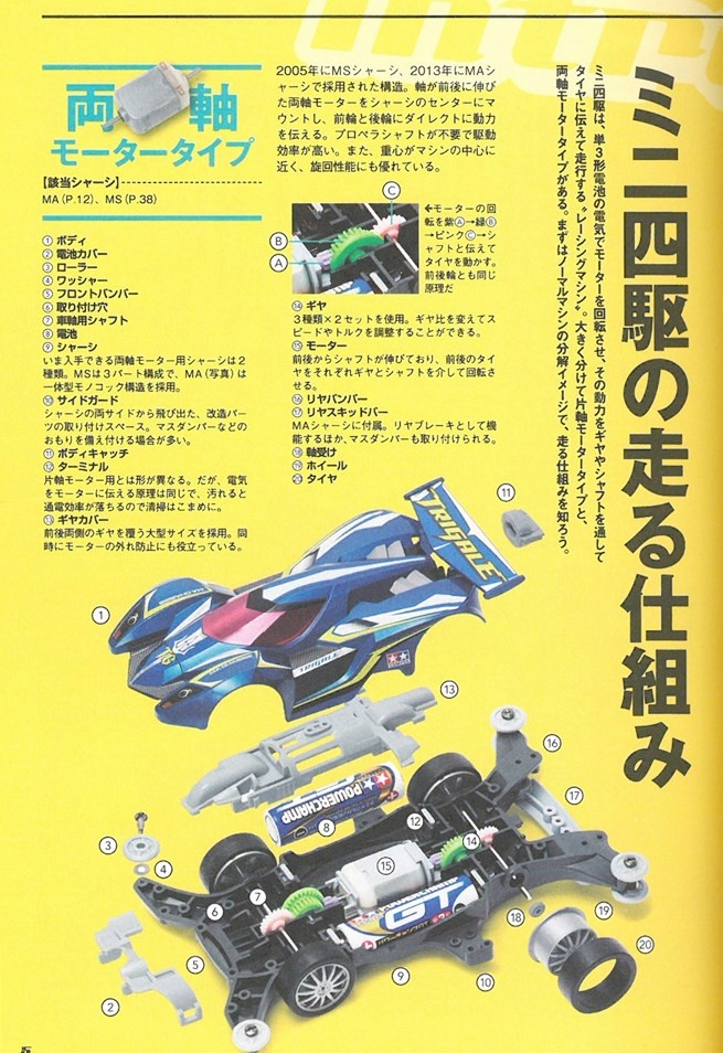 Mini 4WD Remodeling encyclopedia art book