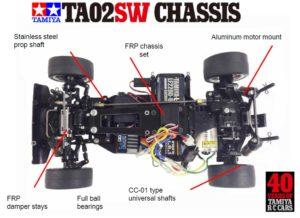 tamiya 84431 chassis