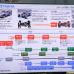 Tamiya TA07 PRO presentation and evolution (22)
