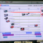 Tamiya TA07 PRO presentation and evolution (24)